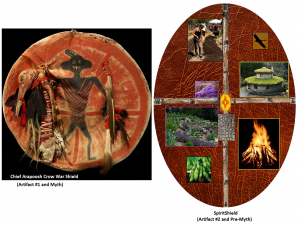 SpiritShield: An Integrated Permaculture & Transition Vision