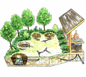 High efficiency greywater systems as a game changer for widespread adoption