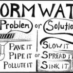 Water Harvesting Design Principles