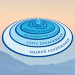 Embracing Complexity: Collective Leadership from the Inside Out