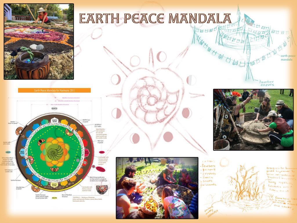Mandala Design Art Project