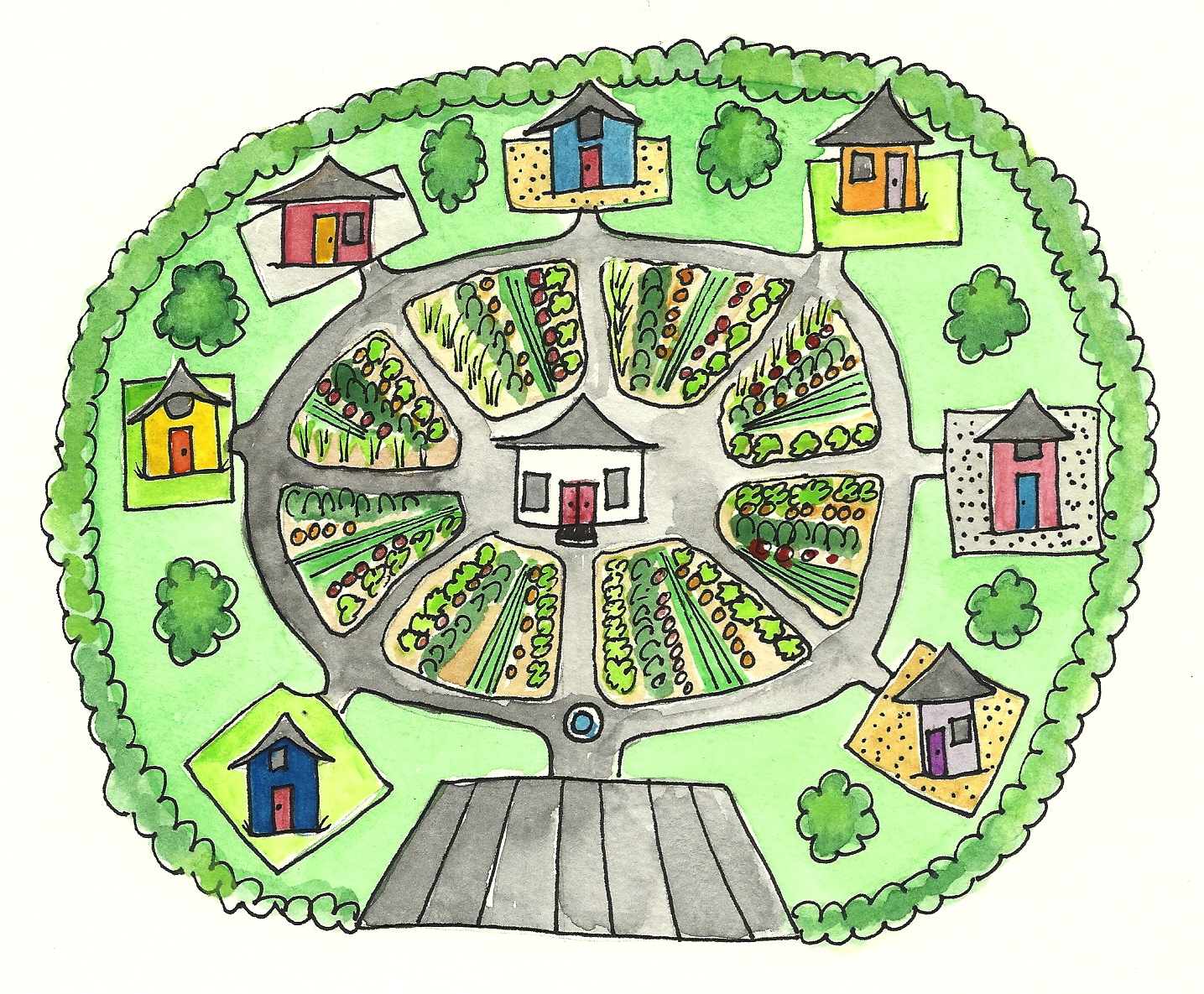 How to Start an Ecovillage