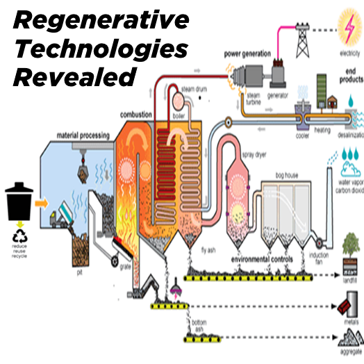 Regenerative Technologies Revealed